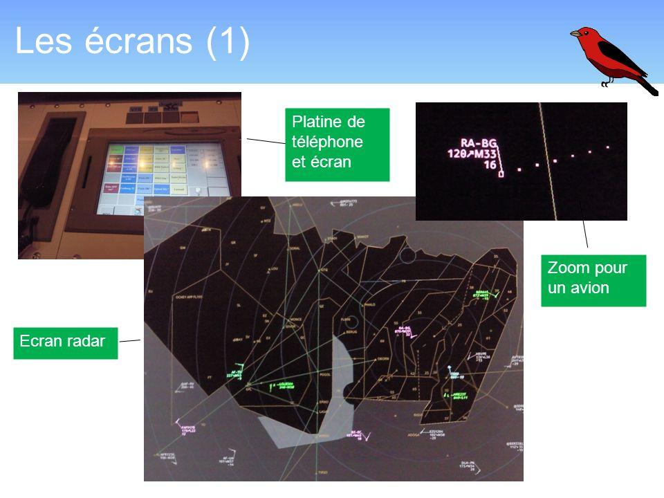 Les écrans (1) Platine de téléphone et écran Zoom pour un avion