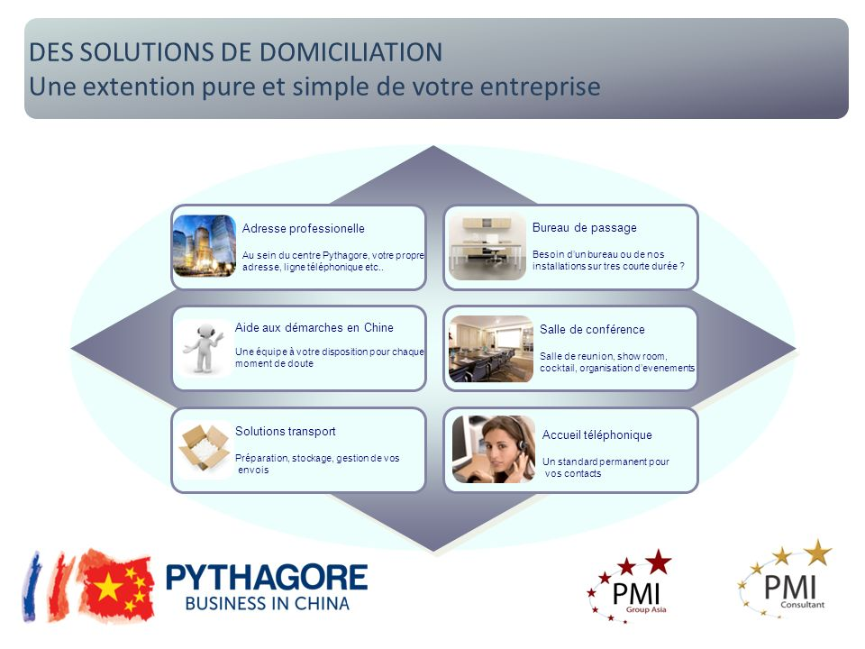 DES SOLUTIONS DE DOMICILIATION