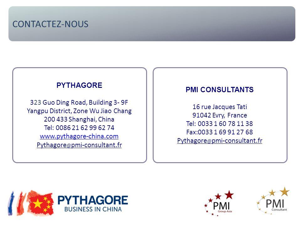 CONTACTEZ-NOUS PYTHAGORE PMI CONSULTANTS