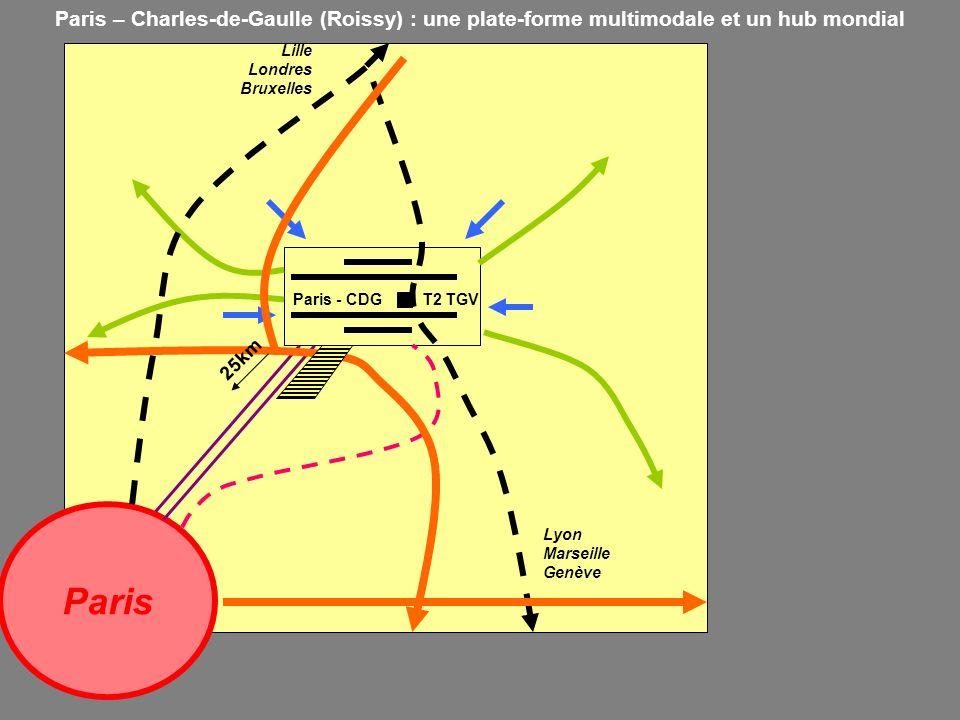 Paris – Charles-de-Gaulle (Roissy) : une plate-forme multimodale et un hub mondial