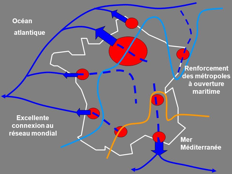 Renforcement des métropoles à ouverture maritime