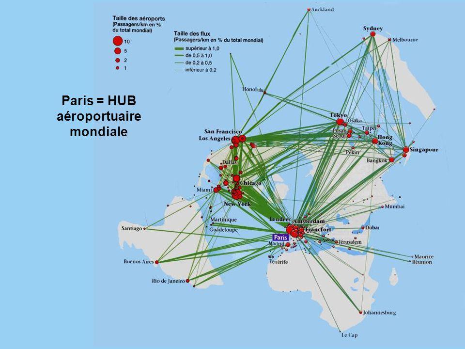 Paris = HUB aéroportuaire mondiale