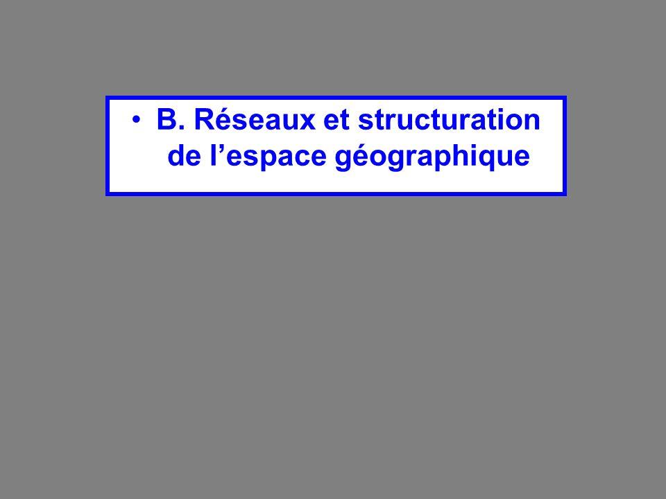 B. Réseaux et structuration de l'espace géographique