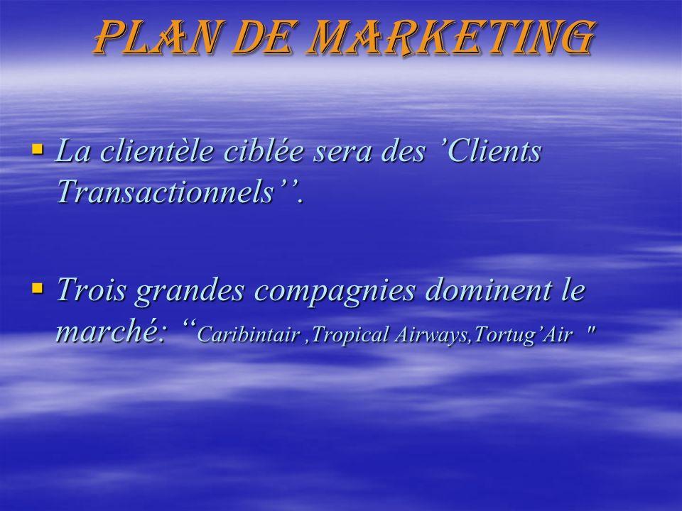 Plan de marketing La clientèle ciblée sera des 'Clients Transactionnels''.