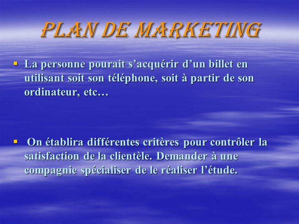 Plan de marketing La personne pourait s'acquérir d'un billet en utilisant soit son téléphone, soit à partir de son ordinateur, etc…