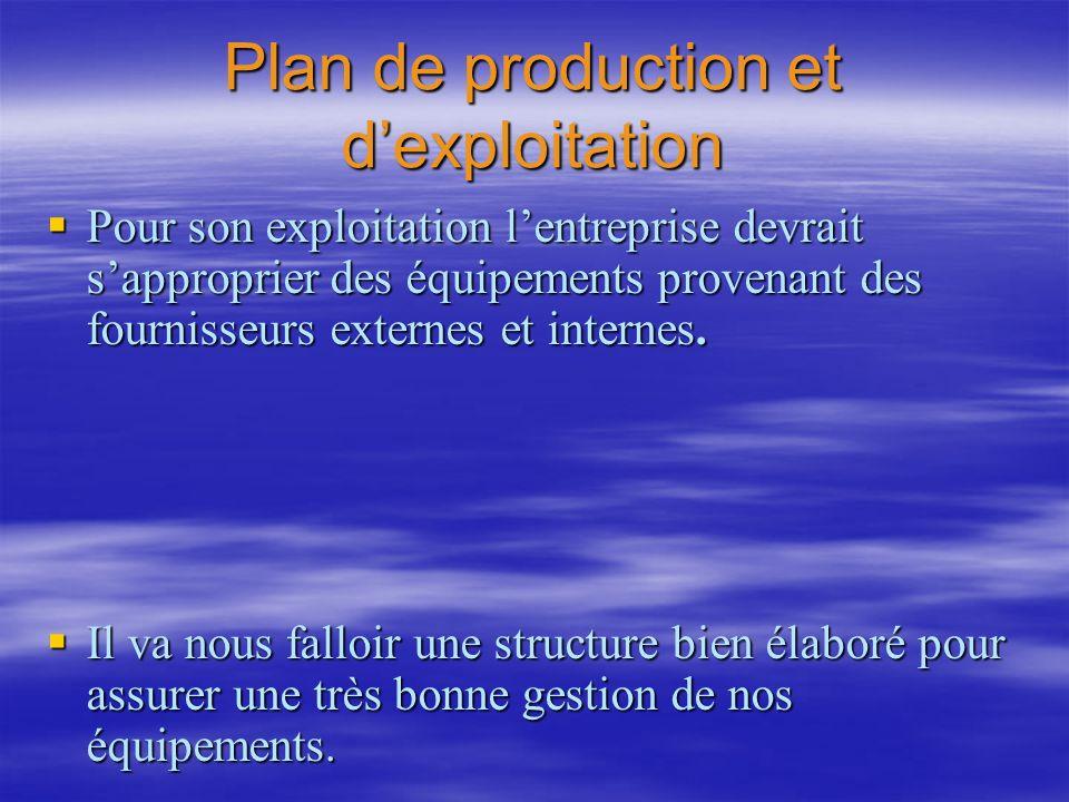 Plan de production et d'exploitation