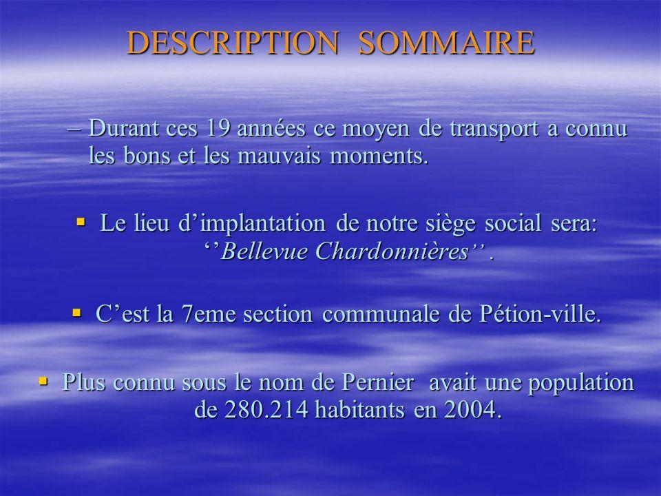 C'est la 7eme section communale de Pétion-ville.