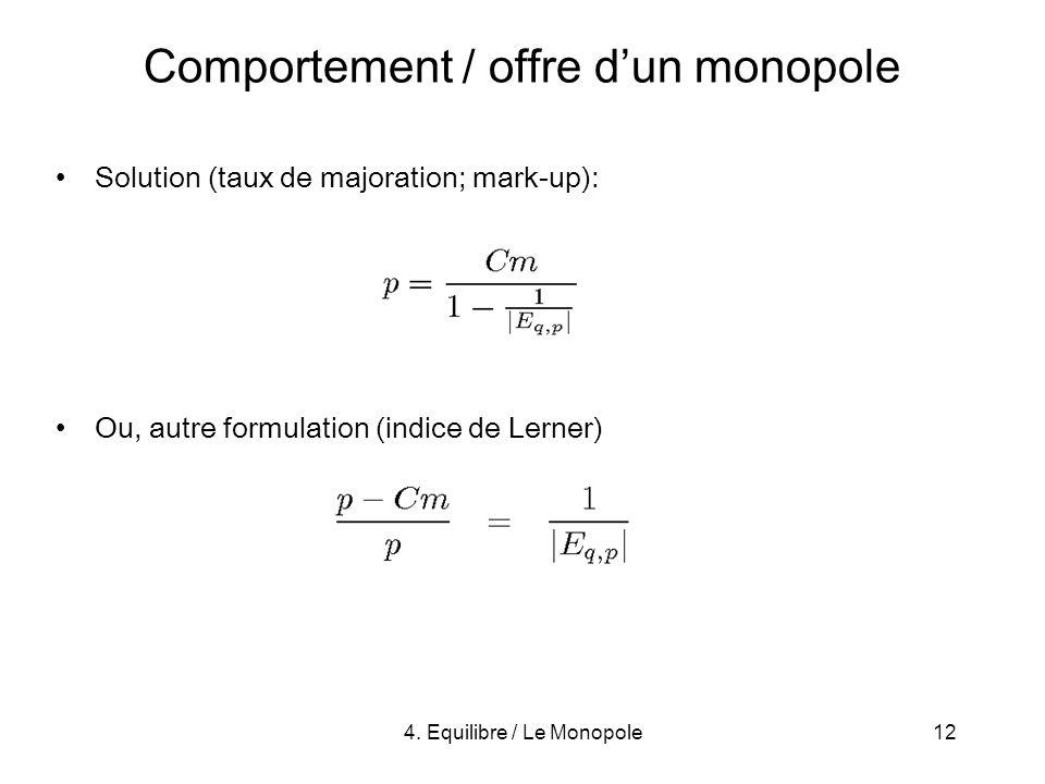 Comportement / offre d'un monopole