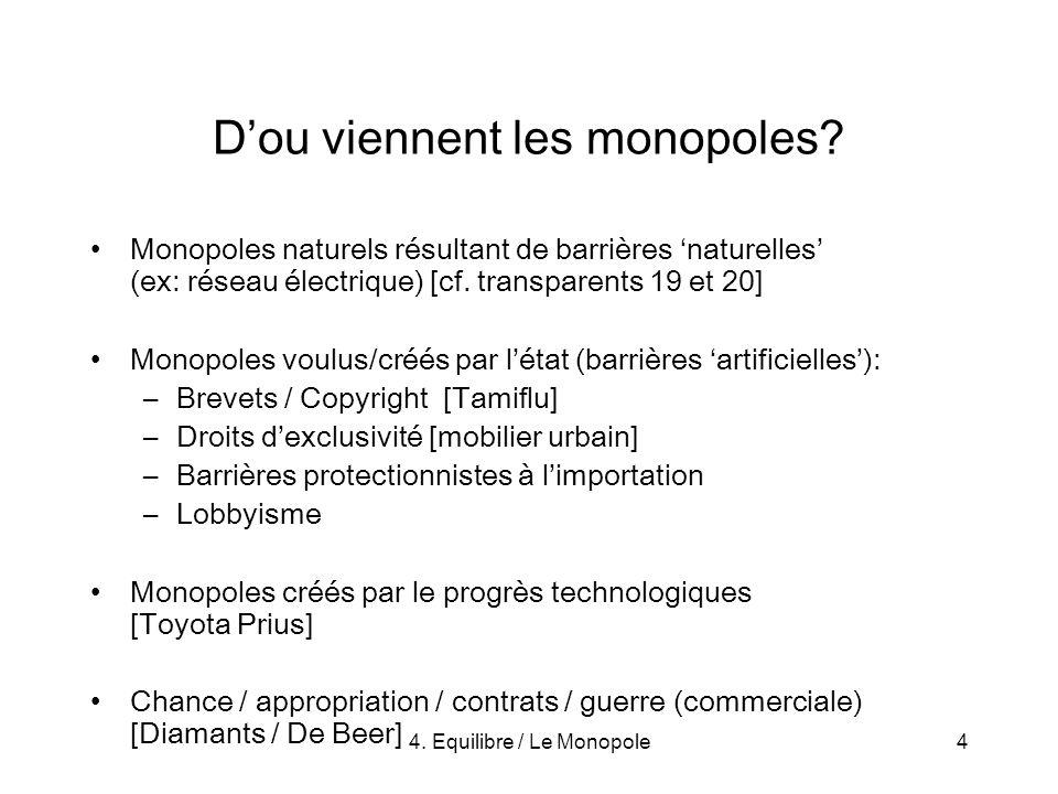 D'ou viennent les monopoles