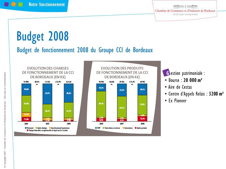 Budget de fonctionnement 2008 du Groupe CCI de Bordeaux