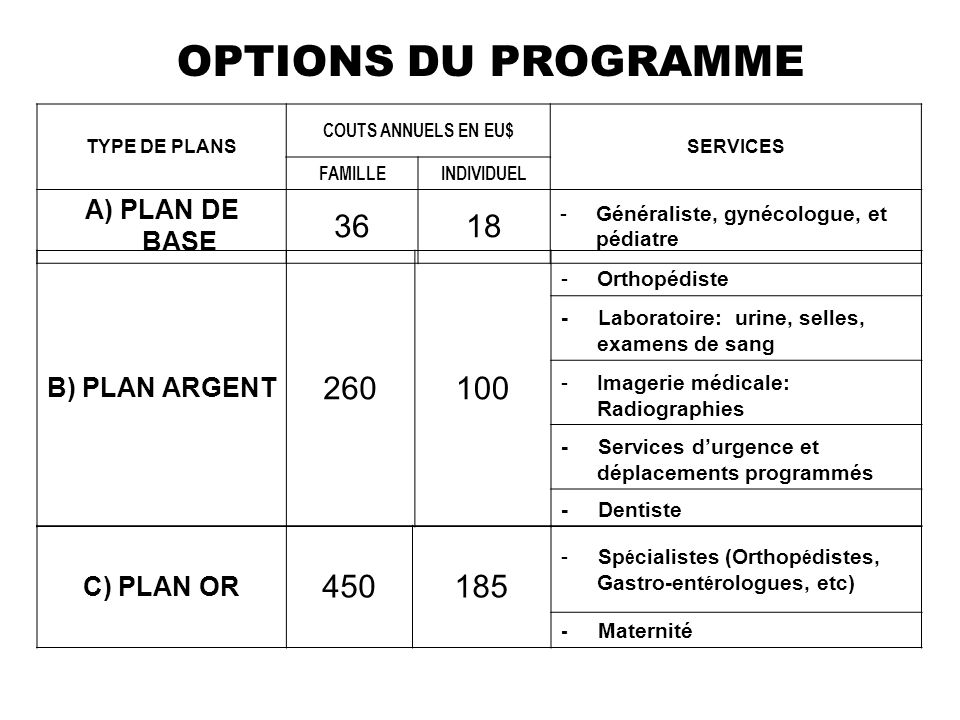 OPTIONS DU PROGRAMME 36 18 260 100 450 185 A) PLAN DE BASE