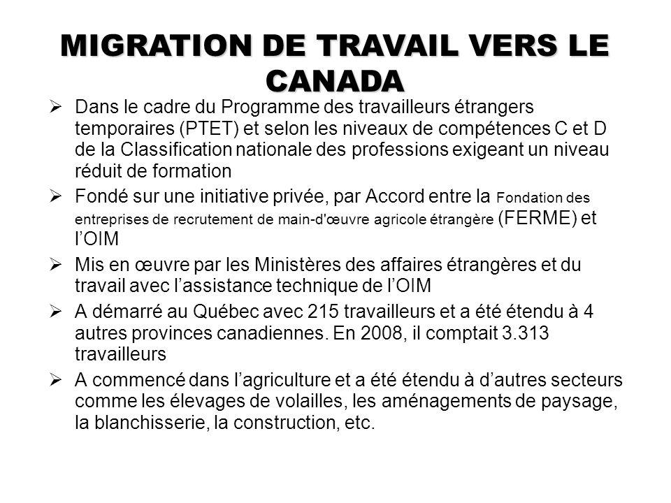 MIGRATION DE TRAVAIL VERS LE CANADA