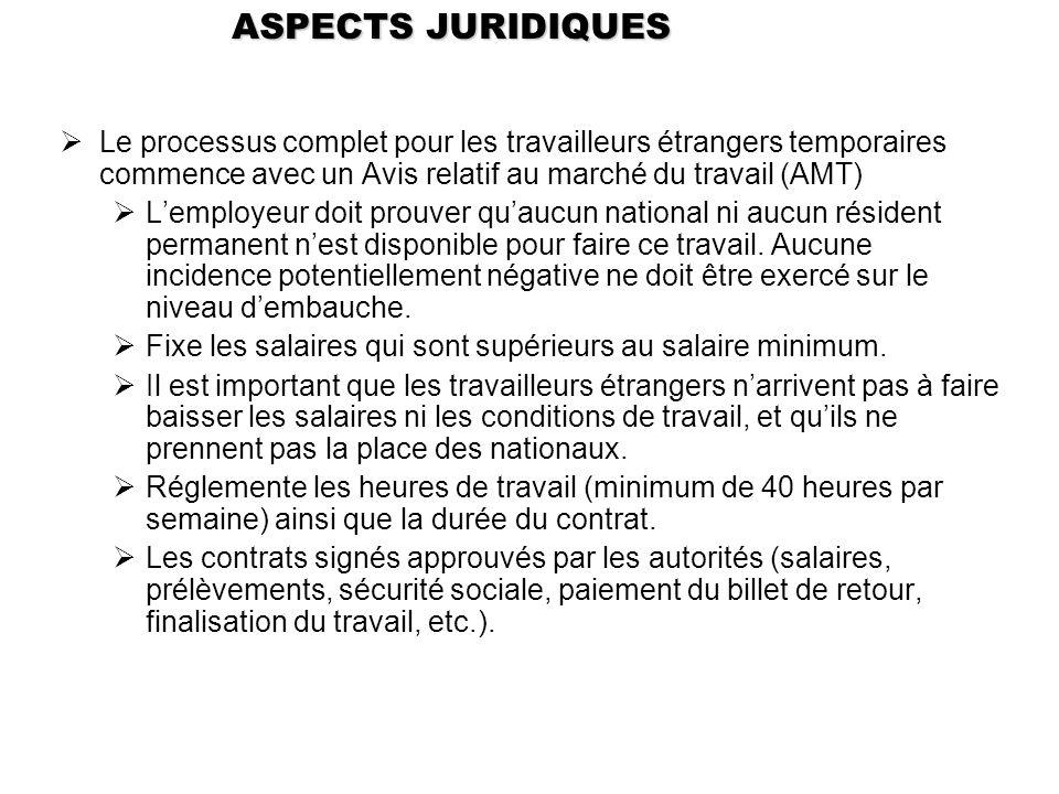 ASPECTS JURIDIQUES Le processus complet pour les travailleurs étrangers temporaires commence avec un Avis relatif au marché du travail (AMT)