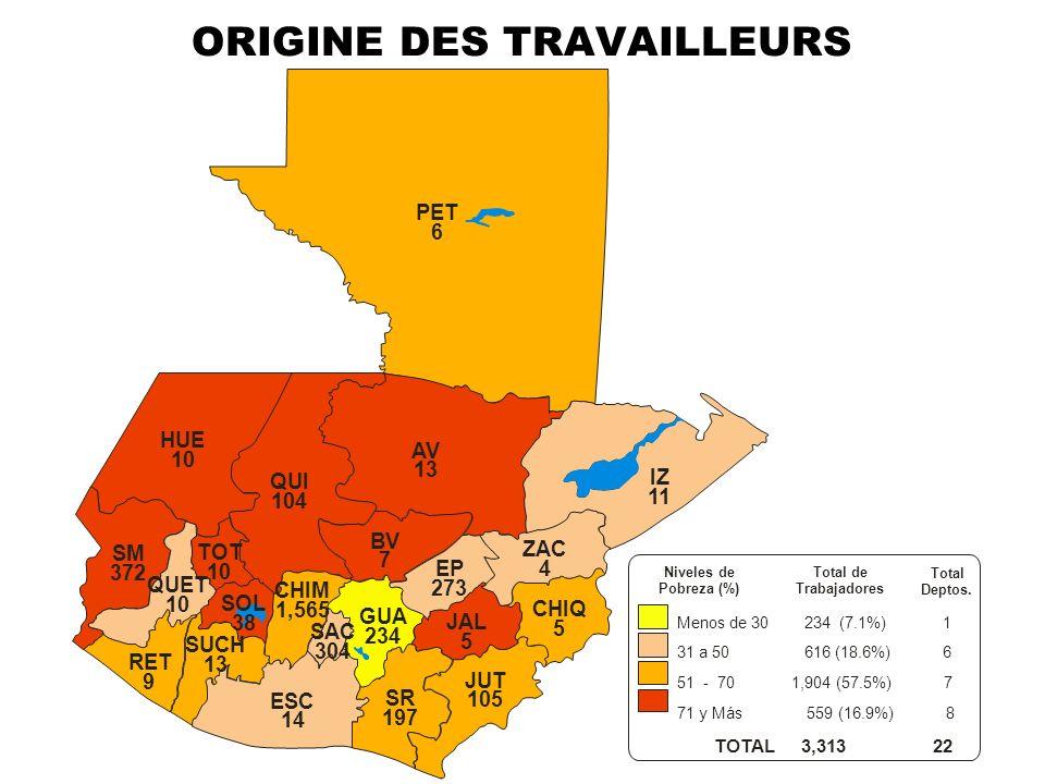 ORIGINE DES TRAVAILLEURS