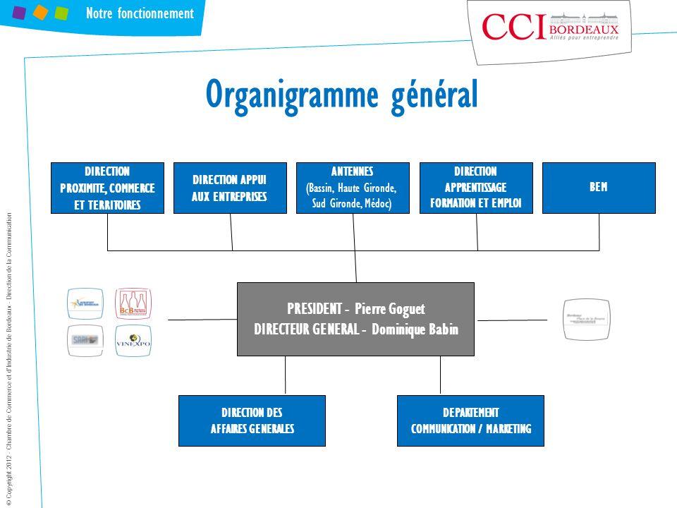 Organigramme général Notre fonctionnement PRESIDENT - Pierre Goguet