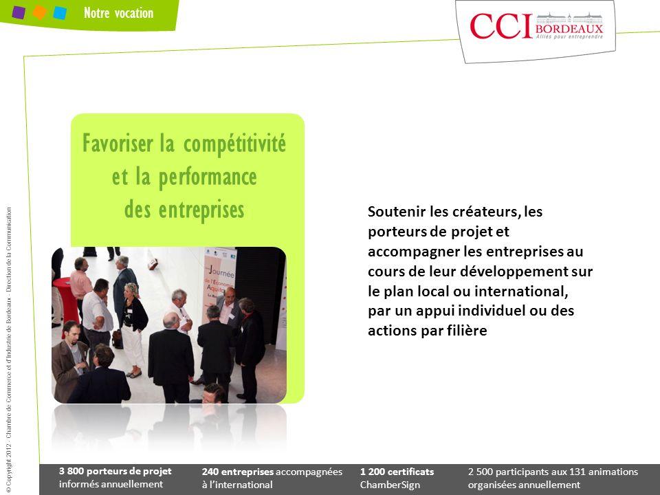 Favoriser la compétitivité et la performance