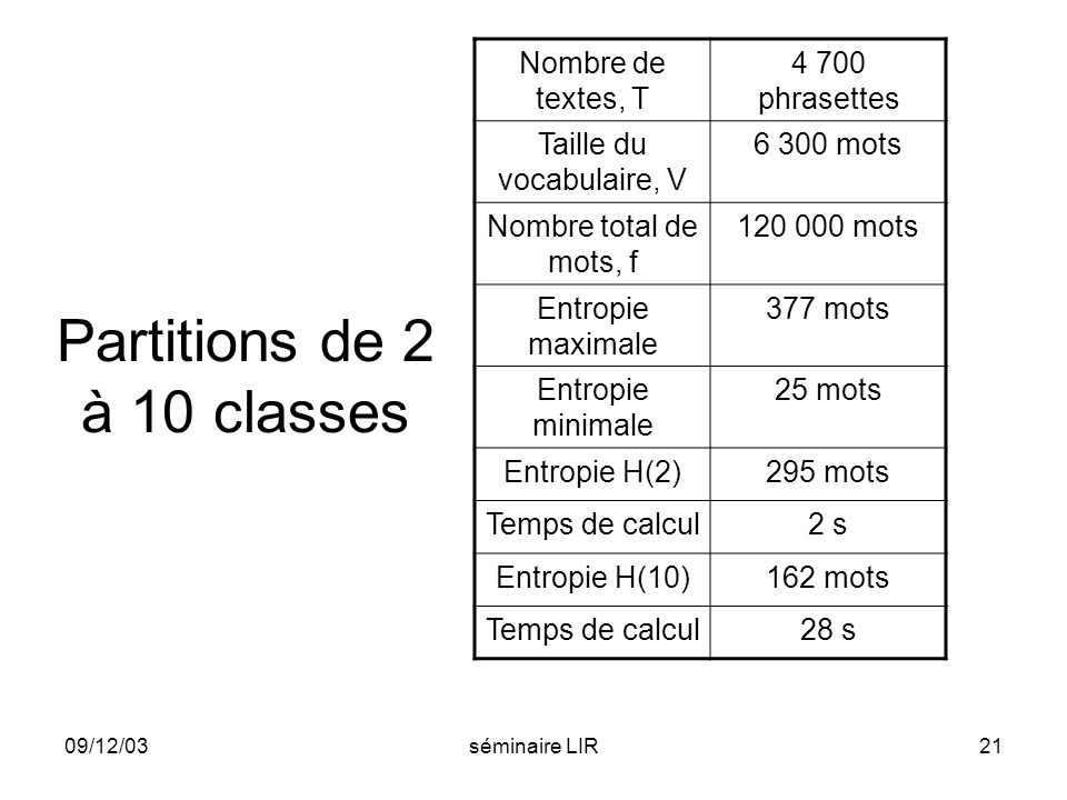 Partitions de 2 à 10 classes