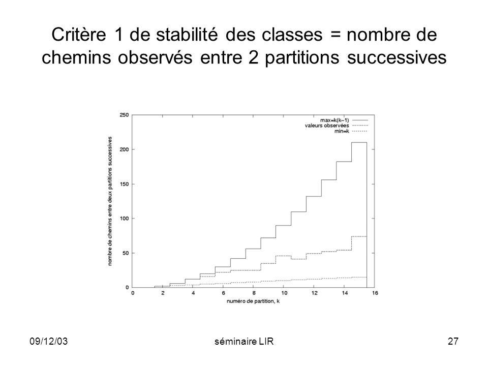 Critère 1 de stabilité des classes = nombre de chemins observés entre 2 partitions successives