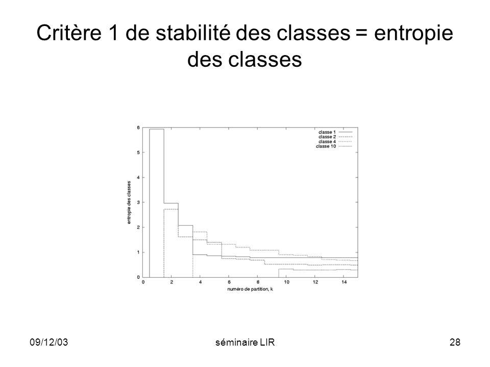 Critère 1 de stabilité des classes = entropie des classes