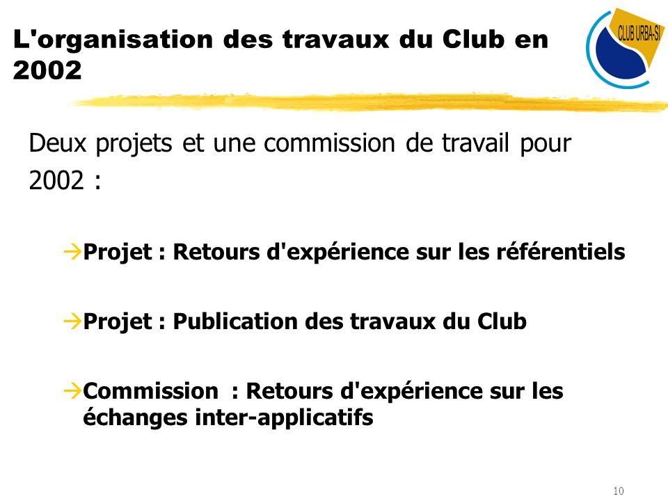 L organisation des travaux du Club en 2002