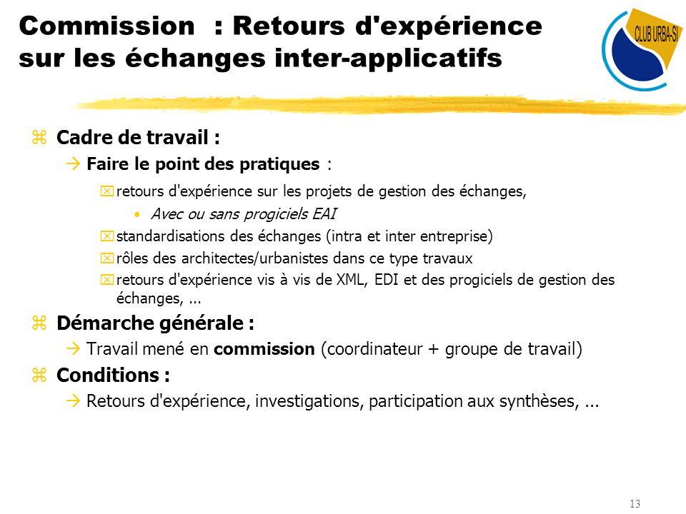 Commission : Retours d expérience sur les échanges inter-applicatifs