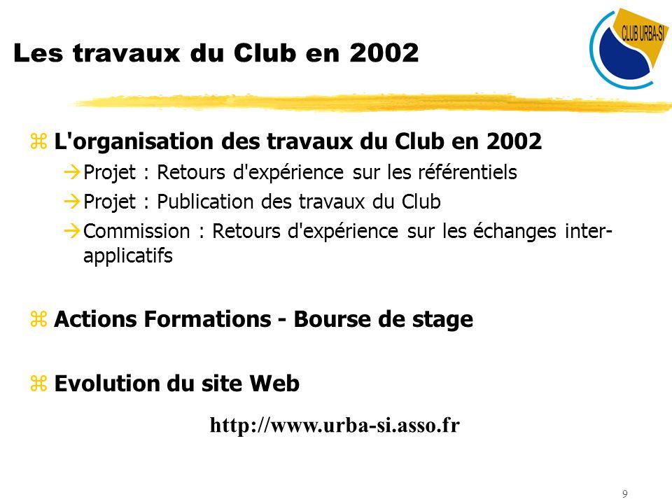 Les travaux du Club en 2002 L organisation des travaux du Club en 2002