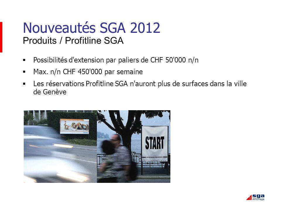 Nouveautés SGA 2012 Produits / Profitline SGA