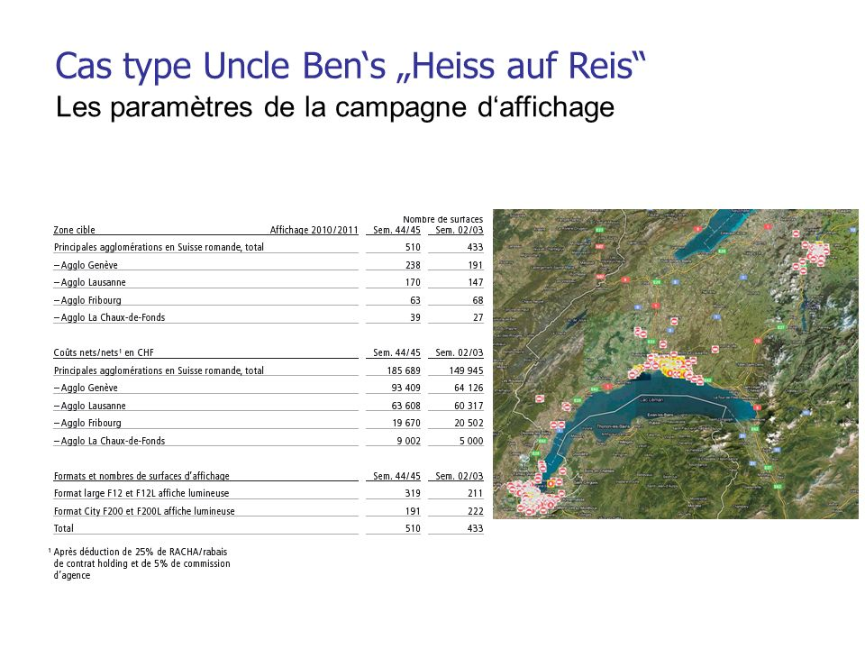"Cas type Uncle Ben's ""Heiss auf Reis"