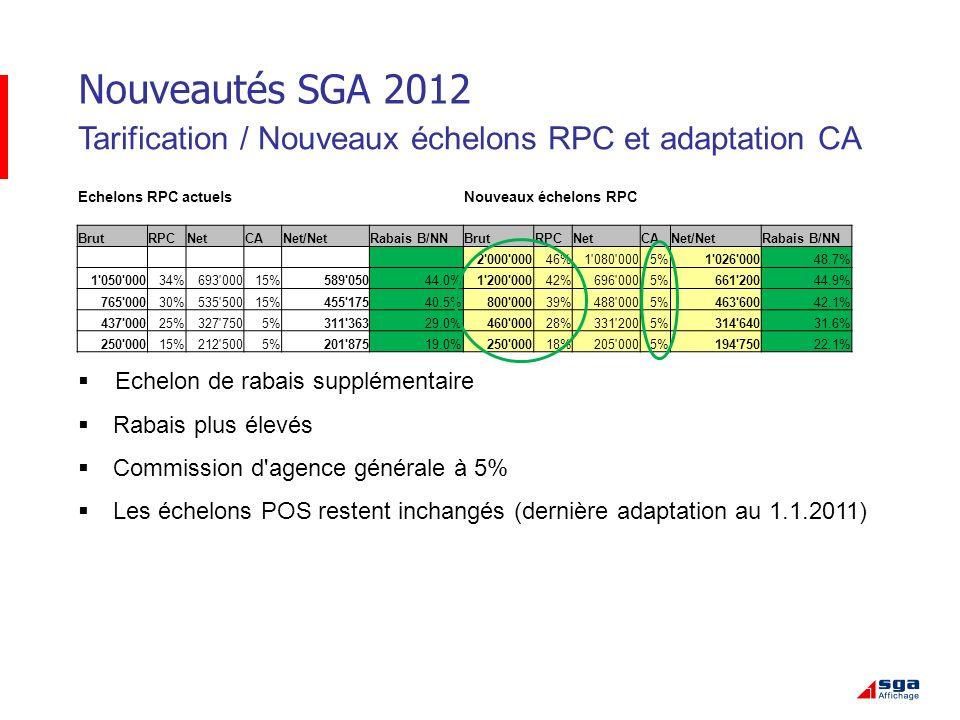 Nouveautés SGA 2012 Tarification / Nouveaux échelons RPC et adaptation CA. Echelons RPC actuels. Nouveaux échelons RPC.