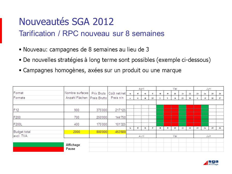 Nouveautés SGA 2012 Tarification / RPC nouveau sur 8 semaines