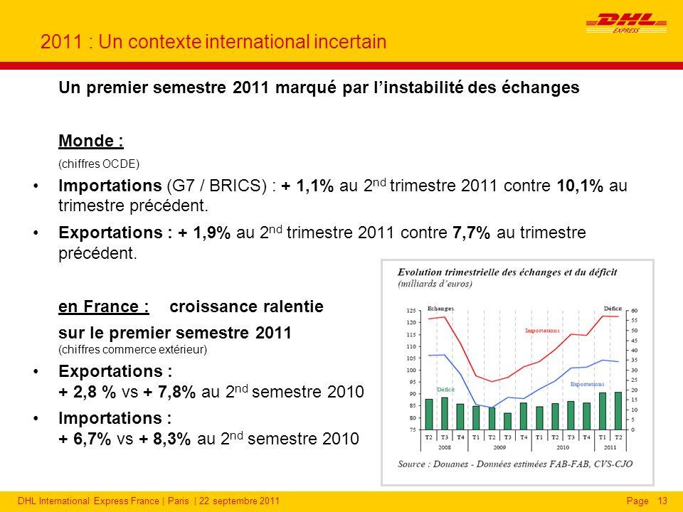 DHL Express : une tendance favorable en 2011