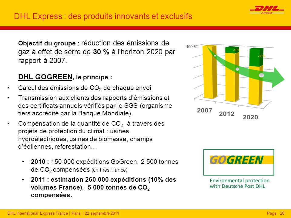 DHL Express : des produits innovants et exclusifs