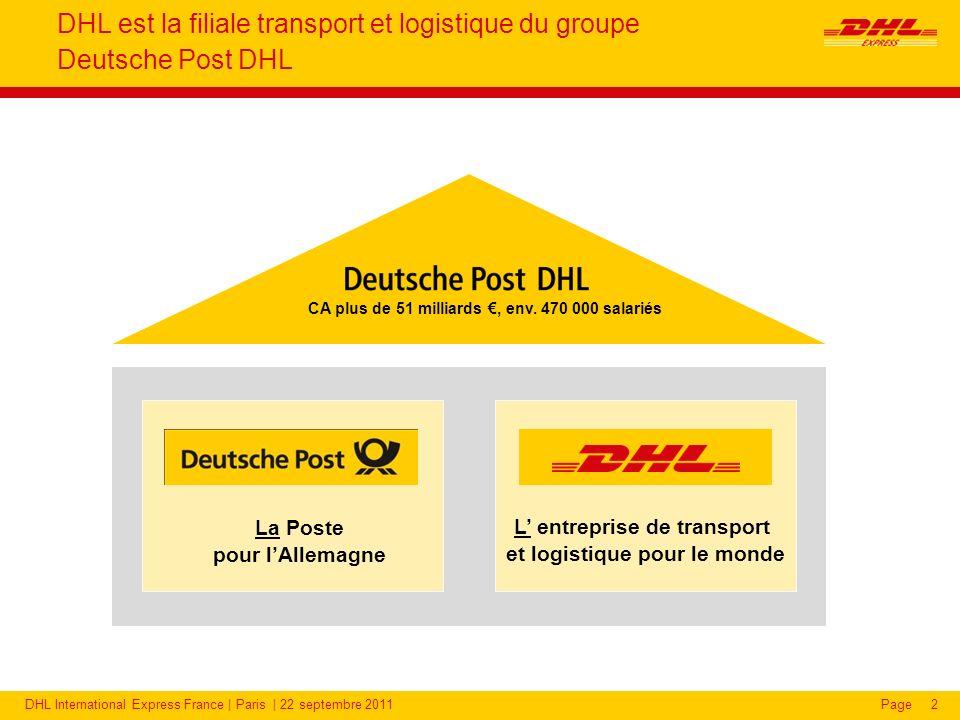 DHL en France se décline en 5 marques pour 5 métiers
