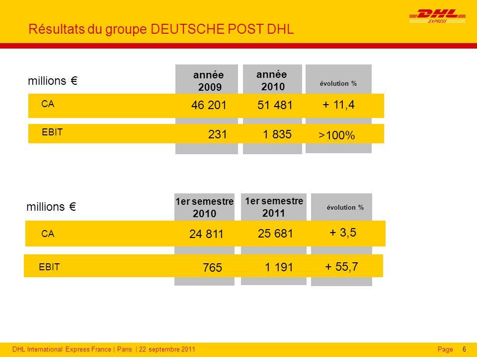 Division EXPRESS : de très bons résultats en 2010 / des indicateurs au vert pour 2011