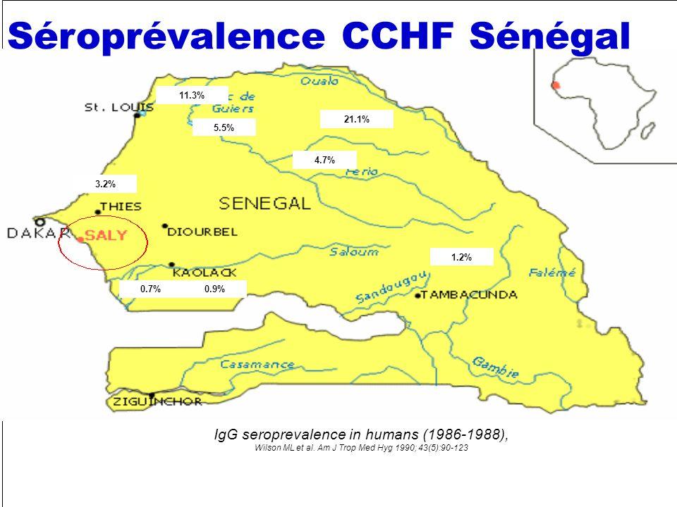 Séroprévalence CCHF Sénégal