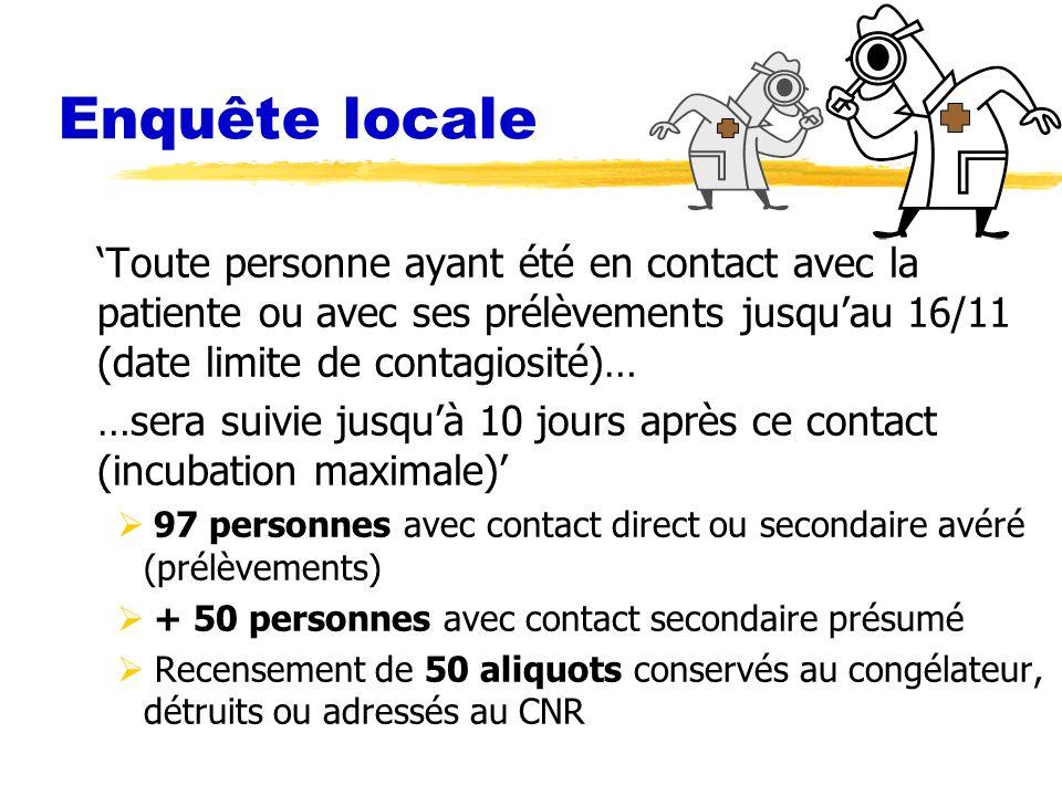 Enquête locale 'Toute personne ayant été en contact avec la patiente ou avec ses prélèvements jusqu'au 16/11 (date limite de contagiosité)…
