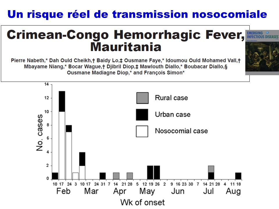 Un risque réel de transmission nosocomiale