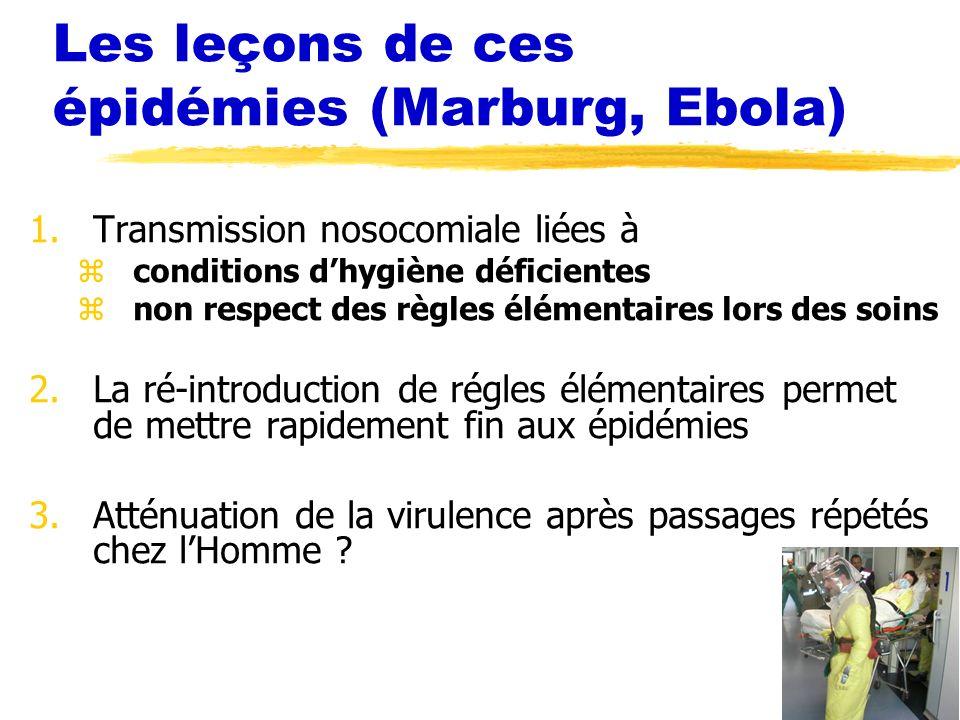 Les leçons de ces épidémies (Marburg, Ebola)