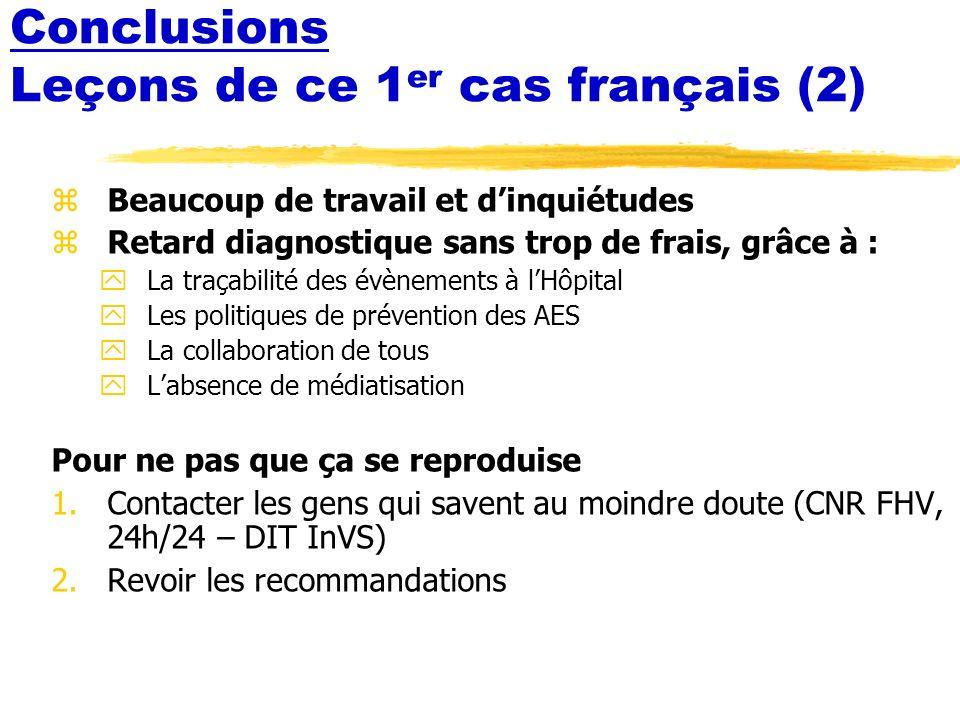 Conclusions Leçons de ce 1er cas français (2)