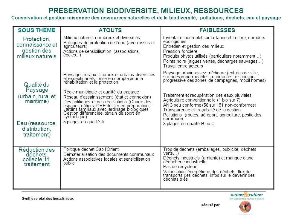 PRESERVATION BIODIVERSITE, MILIEUX, RESSOURCES