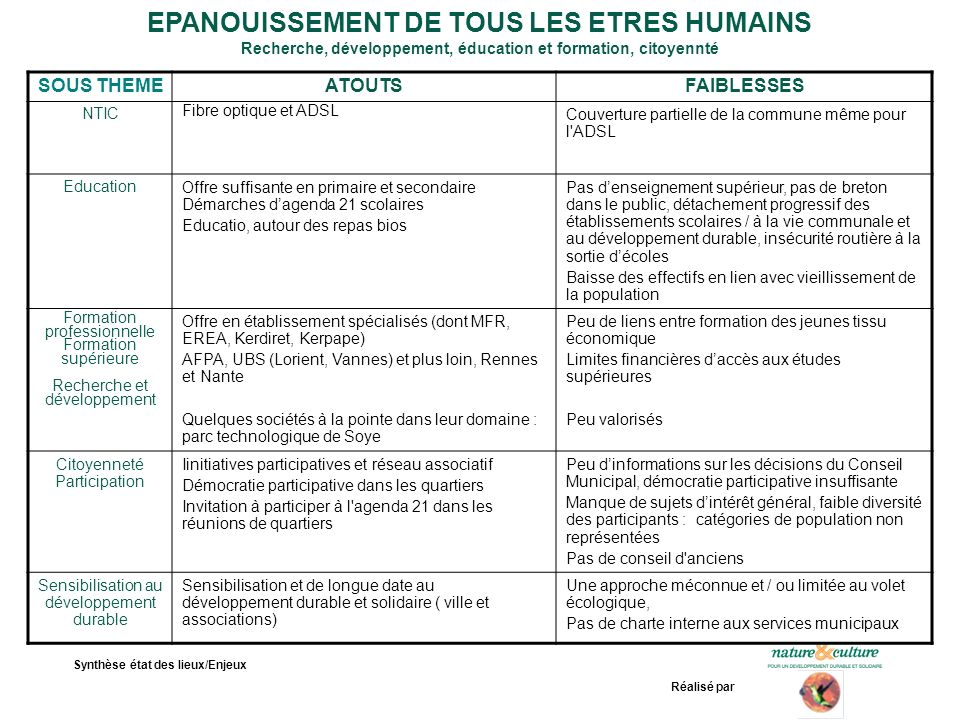 EPANOUISSEMENT DE TOUS LES ETRES HUMAINS