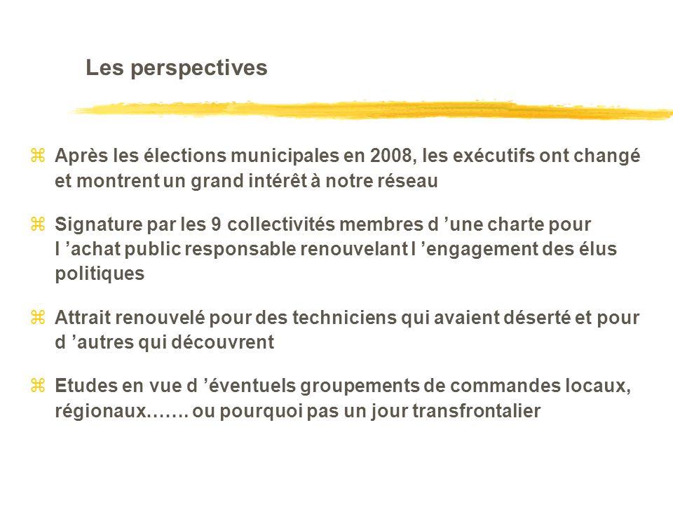 Les perspectives Après les élections municipales en 2008, les exécutifs ont changé et montrent un grand intérêt à notre réseau.
