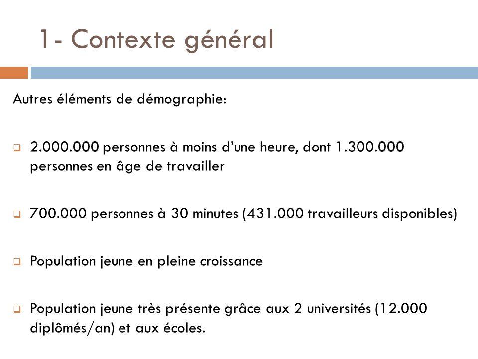1- Contexte général Autres éléments de démographie:
