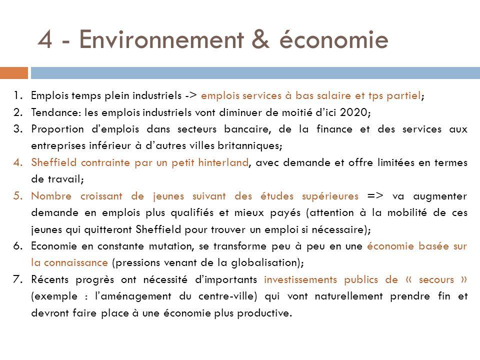 4 - Environnement & économie