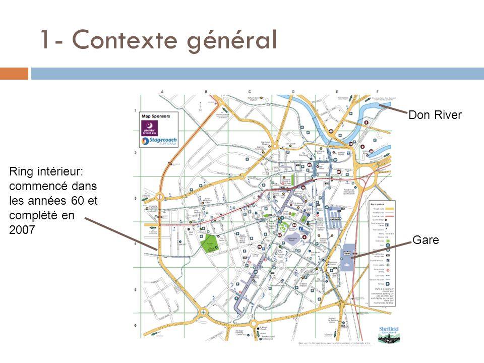 1- Contexte général Don River