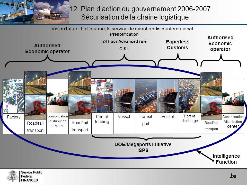 12. Plan d'action du gouvernement 2006-2007 Sécurisation de la chaine logistique