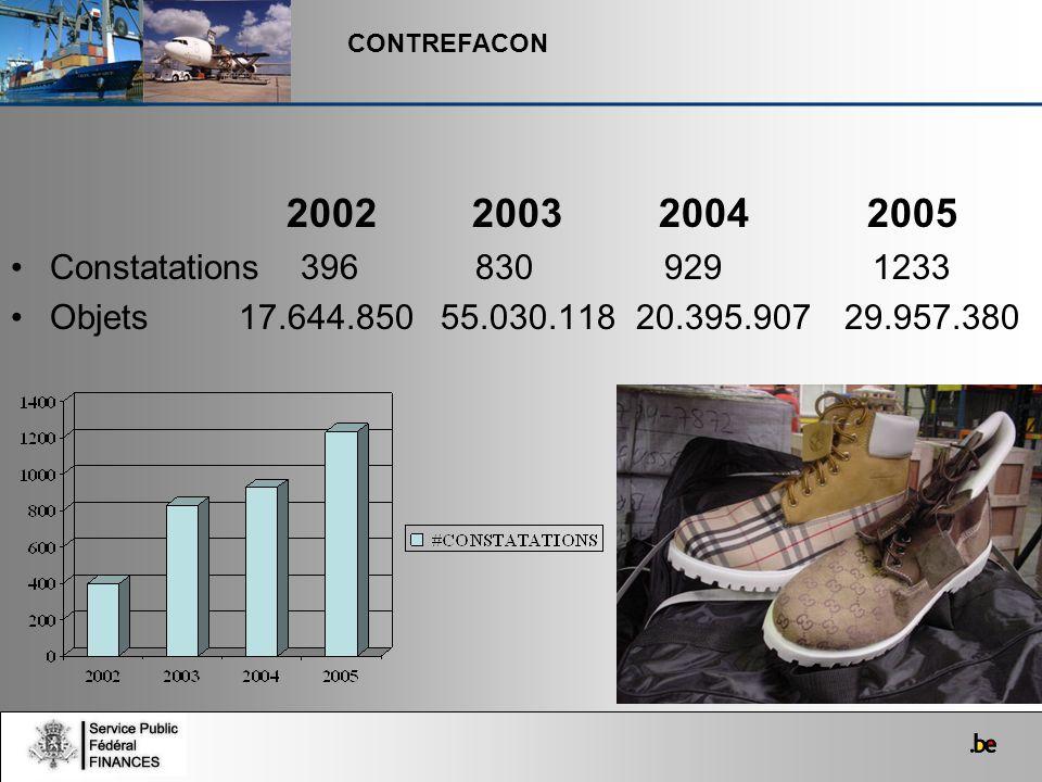 CONTREFACON 2002 2003 2004 2005. Constatations 396 830 929 1233.