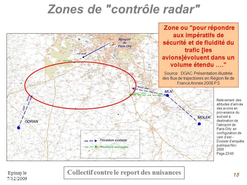 Zones de contrôle radar