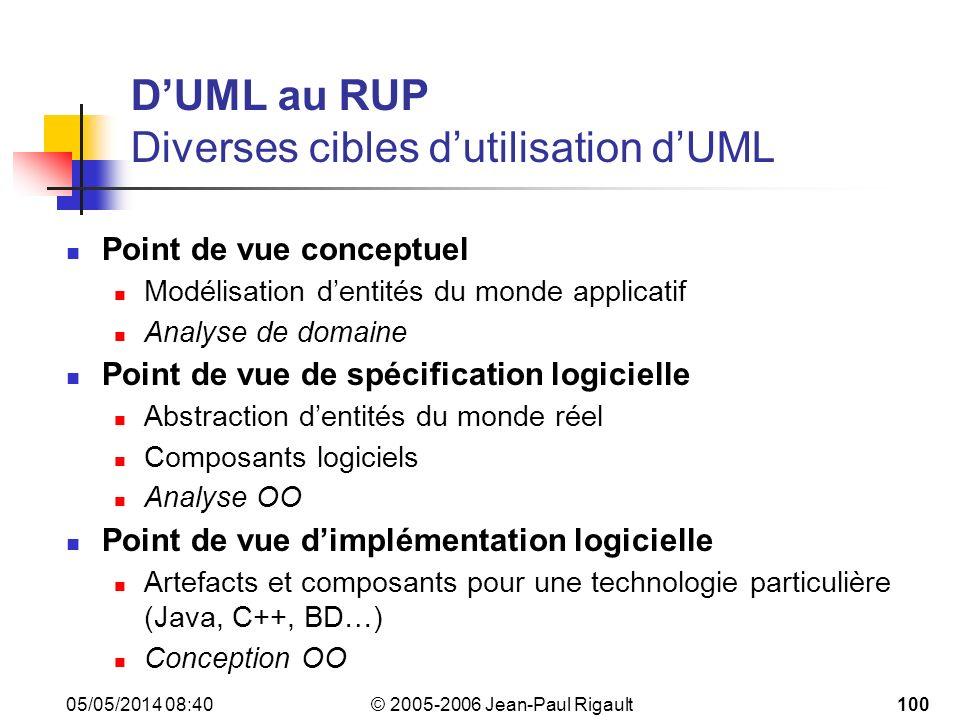 D'UML au RUP Diverses cibles d'utilisation d'UML