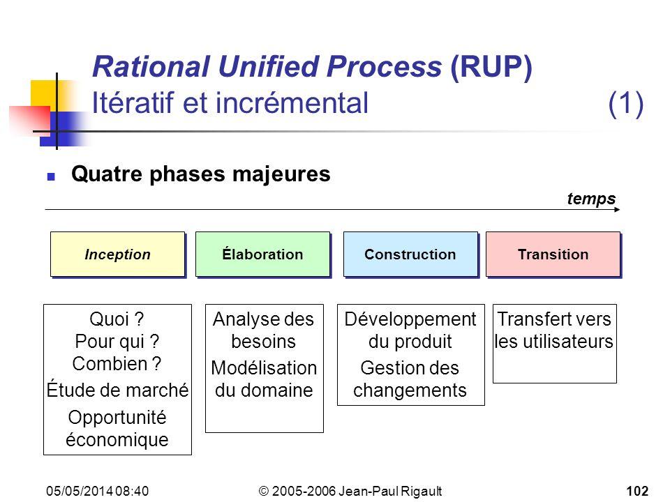 Rational Unified Process (RUP) Itératif et incrémental (1)